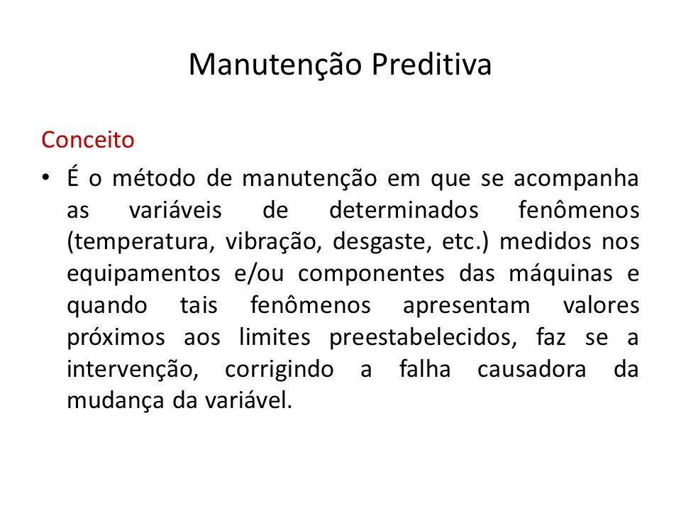 Manutenção Preditiva Conceito
