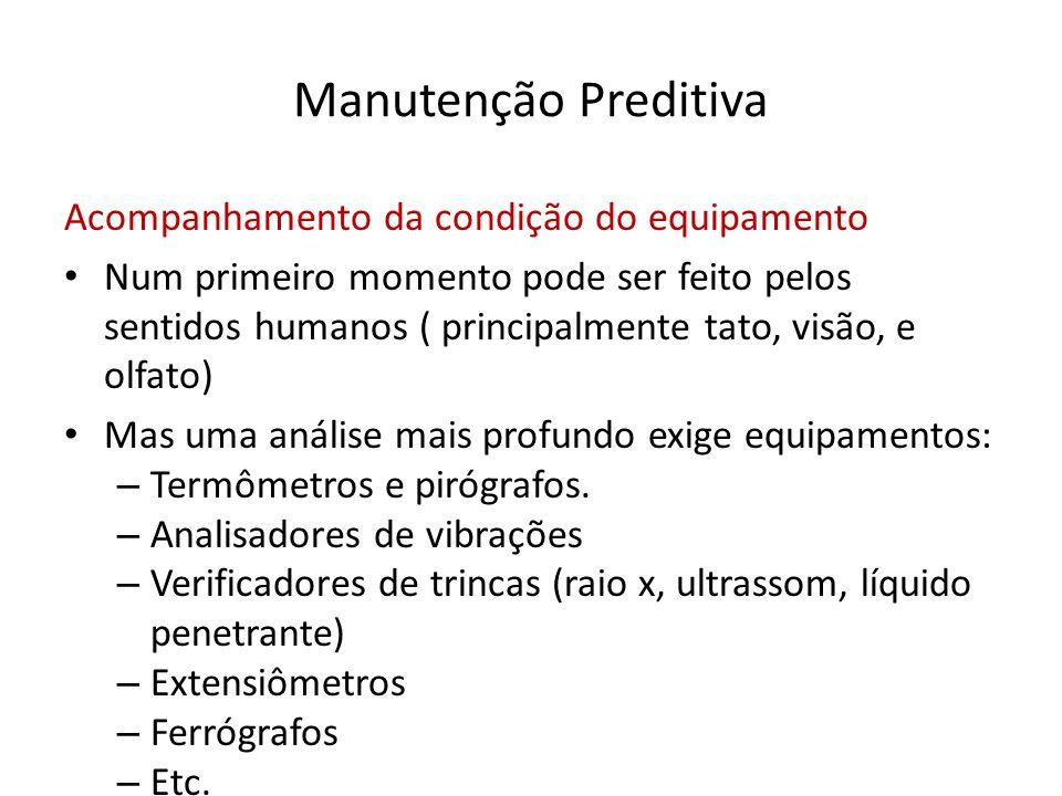 Manutenção Preditiva Acompanhamento da condição do equipamento
