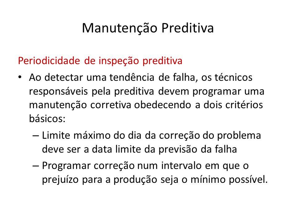 Manutenção Preditiva Periodicidade de inspeção preditiva