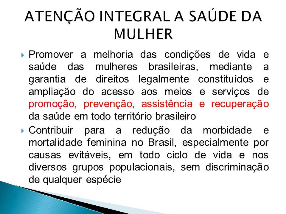 ATENÇÃO INTEGRAL A SAÚDE DA MULHER
