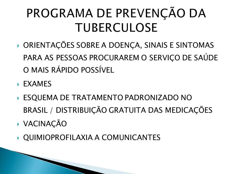 PROGRAMA DE PREVENÇÃO DA TUBERCULOSE