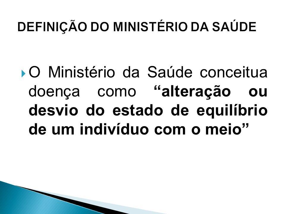 DEFINIÇÃO DO MINISTÉRIO DA SAÚDE