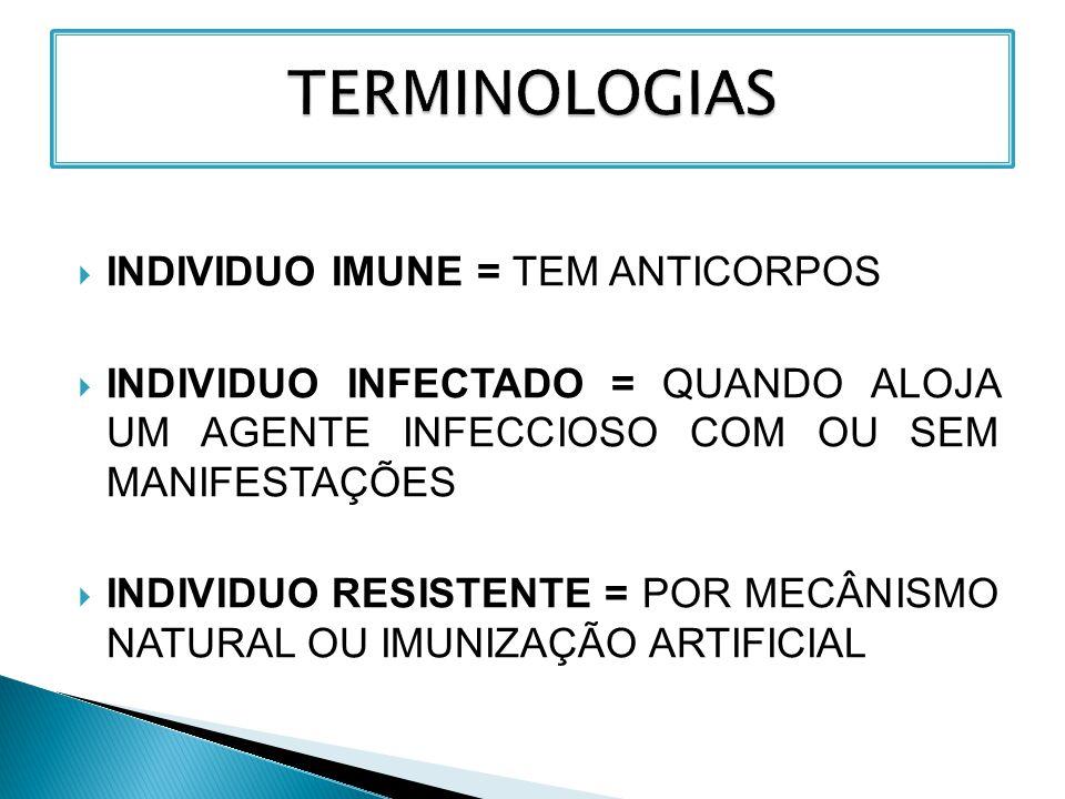 TERMINOLOGIAS INDIVIDUO IMUNE = TEM ANTICORPOS