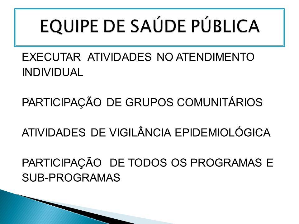 EQUIPE DE SAÚDE PÚBLICA