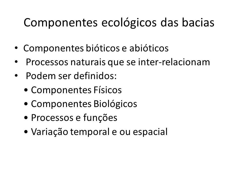 Componentes ecológicos das bacias