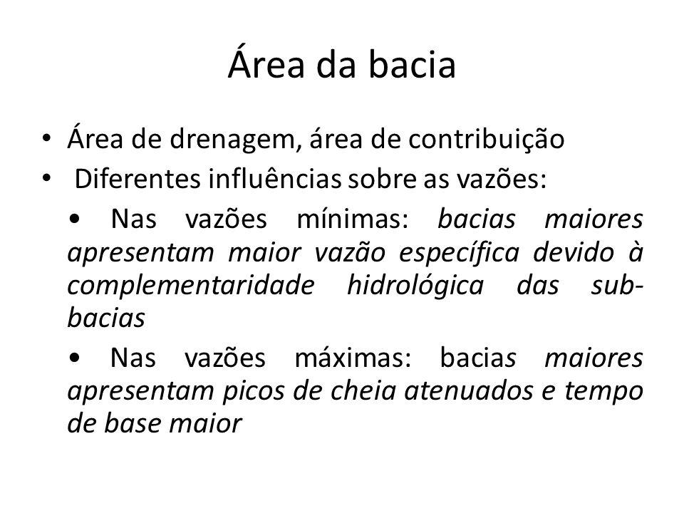 Área da bacia Área de drenagem, área de contribuição