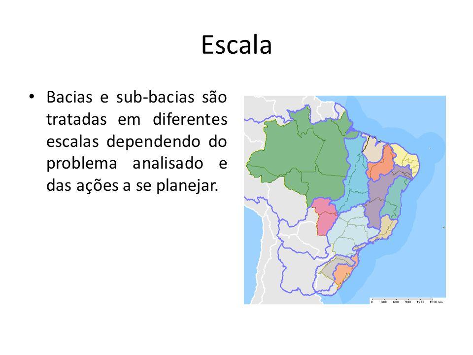 Escala Bacias e sub-bacias são tratadas em diferentes escalas dependendo do problema analisado e das ações a se planejar.