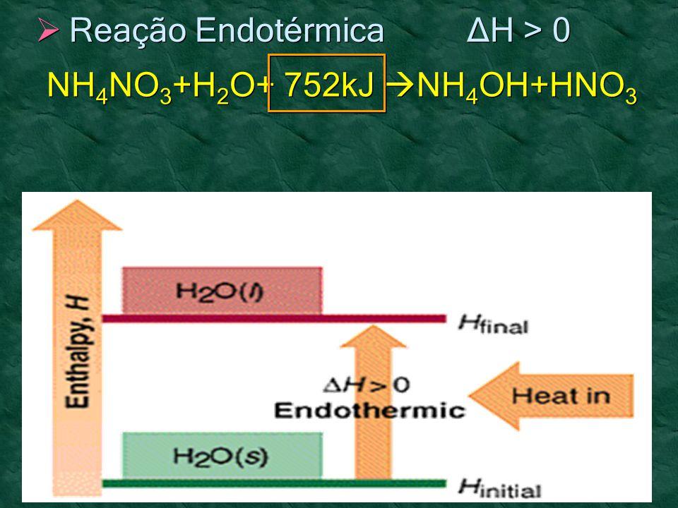 Reação Endotérmica ΔH > 0