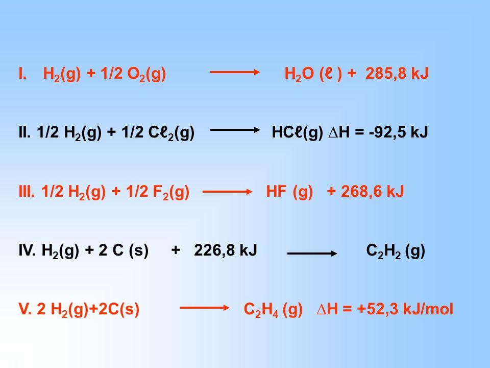 H2(g) + 1/2 O2(g) H2O (ℓ ) + 285,8 kJ II. 1/2 H2(g) + 1/2 Cℓ2(g) HCℓ(g) ∆H = -92,5 kJ.