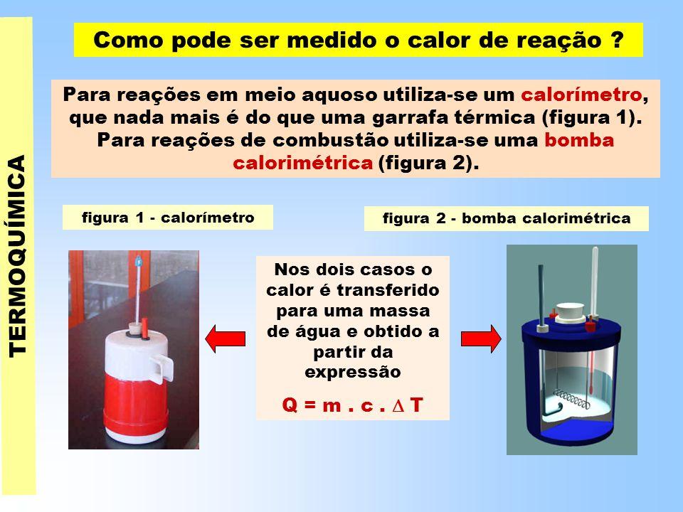 Como pode ser medido o calor de reação
