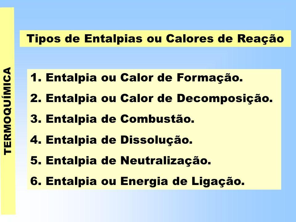 Tipos de Entalpias ou Calores de Reação
