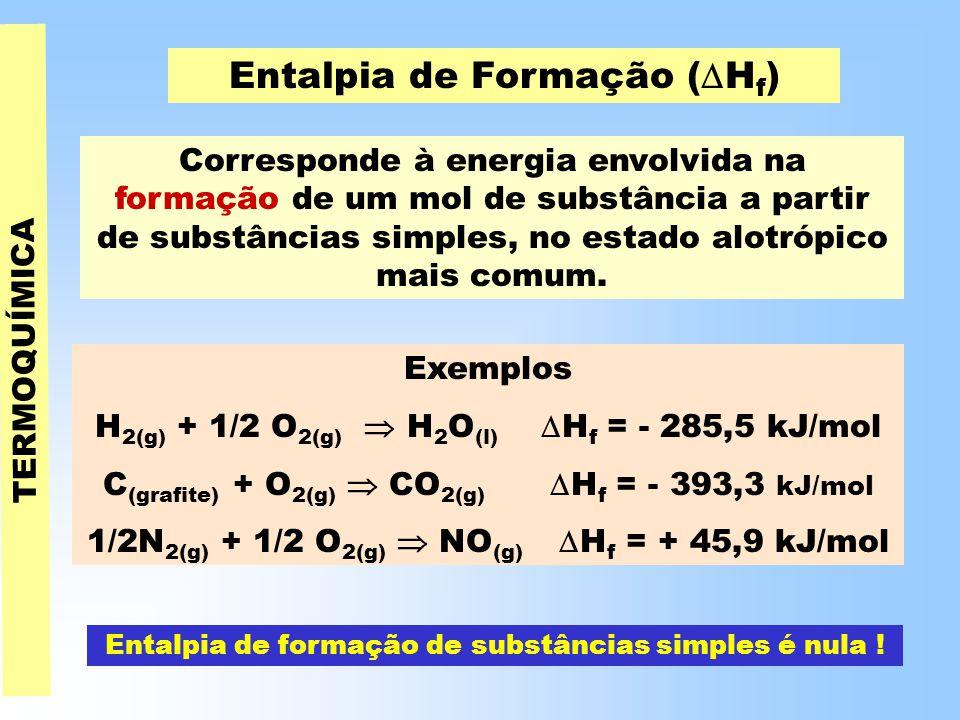 Entalpia de Formação (Hf)