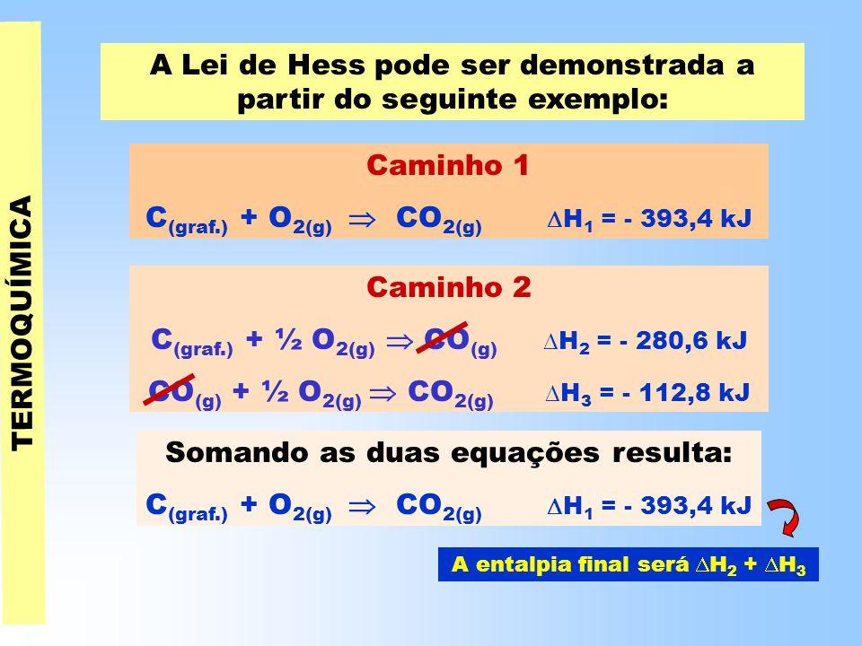 A Lei de Hess pode ser demonstrada a partir do seguinte exemplo: