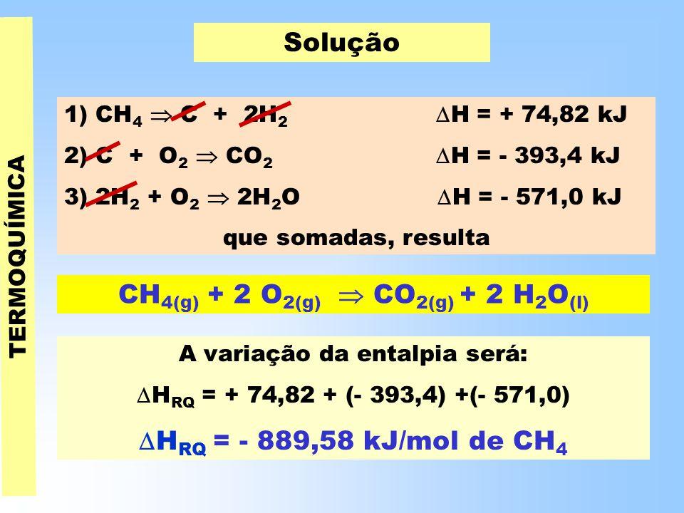 CH4(g) + 2 O2(g)  CO2(g) + 2 H2O(l)