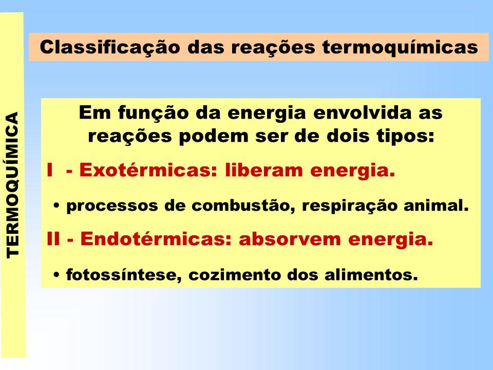 Classificação das reações termoquímicas