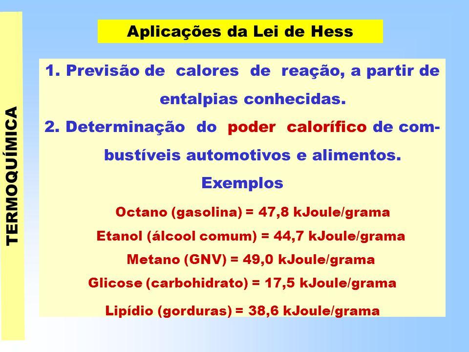 Aplicações da Lei de Hess
