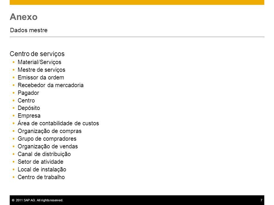 Anexo Centro de serviços Dados mestre Material/Serviços