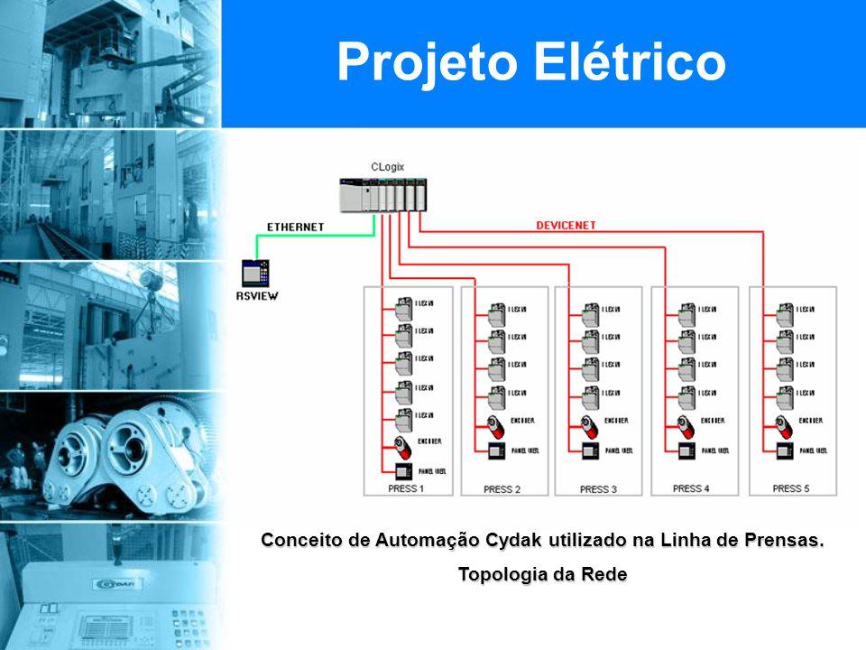 Projeto Elétrico Conceito de Automação Cydak utilizado na Linha de Prensas. Topologia da Rede