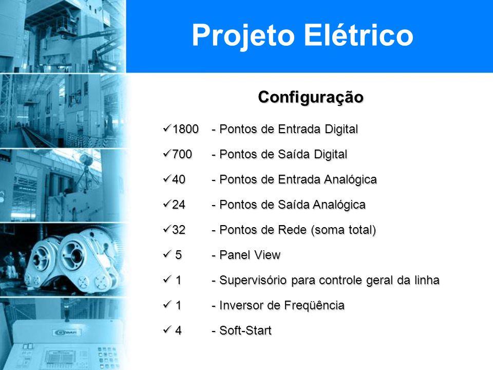 Projeto Elétrico Configuração 1800 - Pontos de Entrada Digital