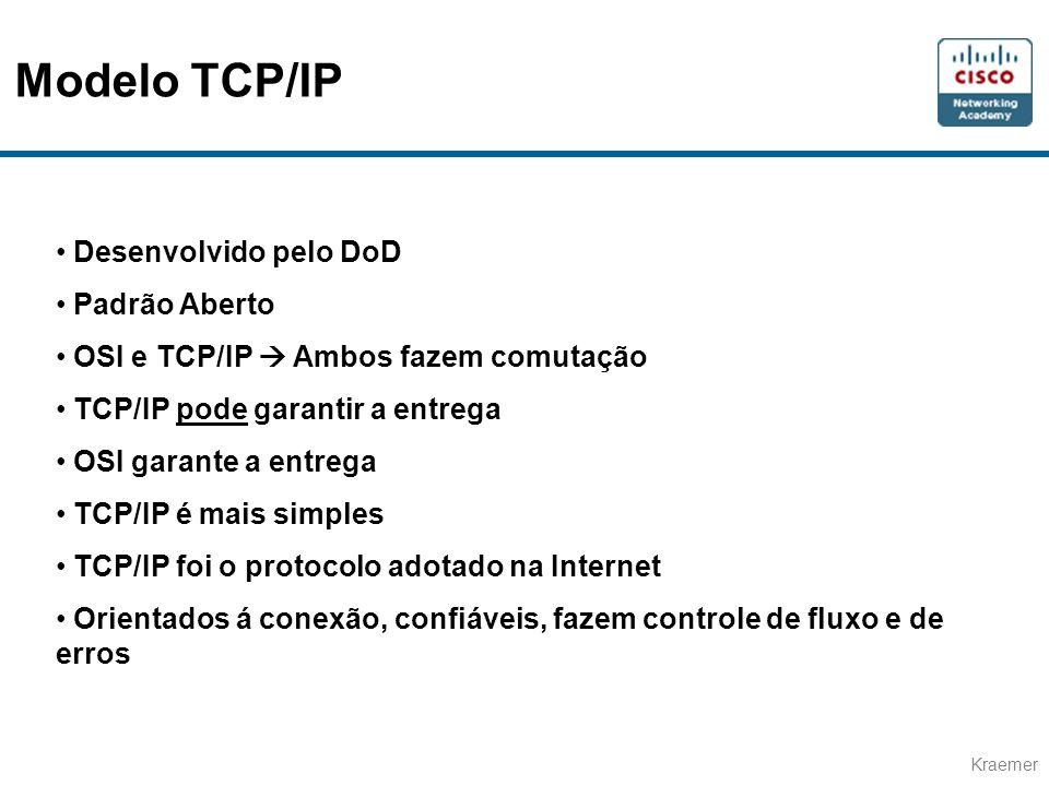 Modelo TCP/IP Desenvolvido pelo DoD Padrão Aberto