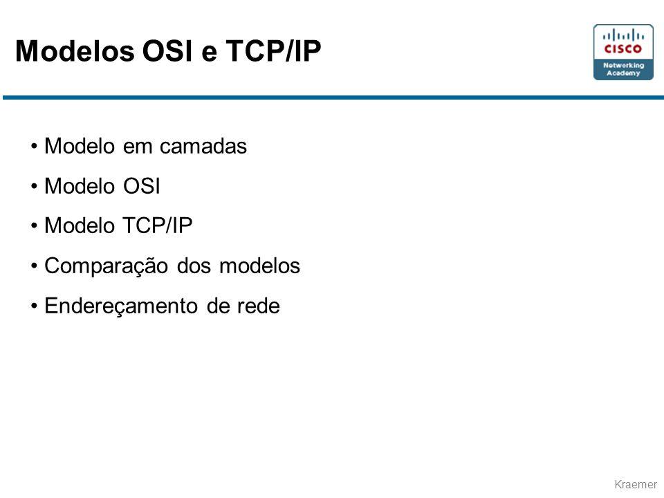 Modelos OSI e TCP/IP Modelo em camadas Modelo OSI Modelo TCP/IP