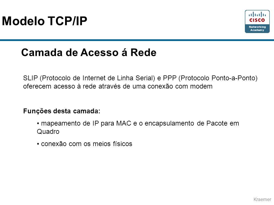 Modelo TCP/IP Camada de Acesso á Rede