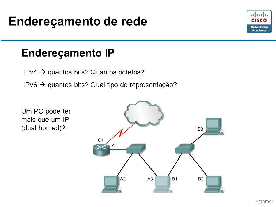 Endereçamento de rede Endereçamento IP