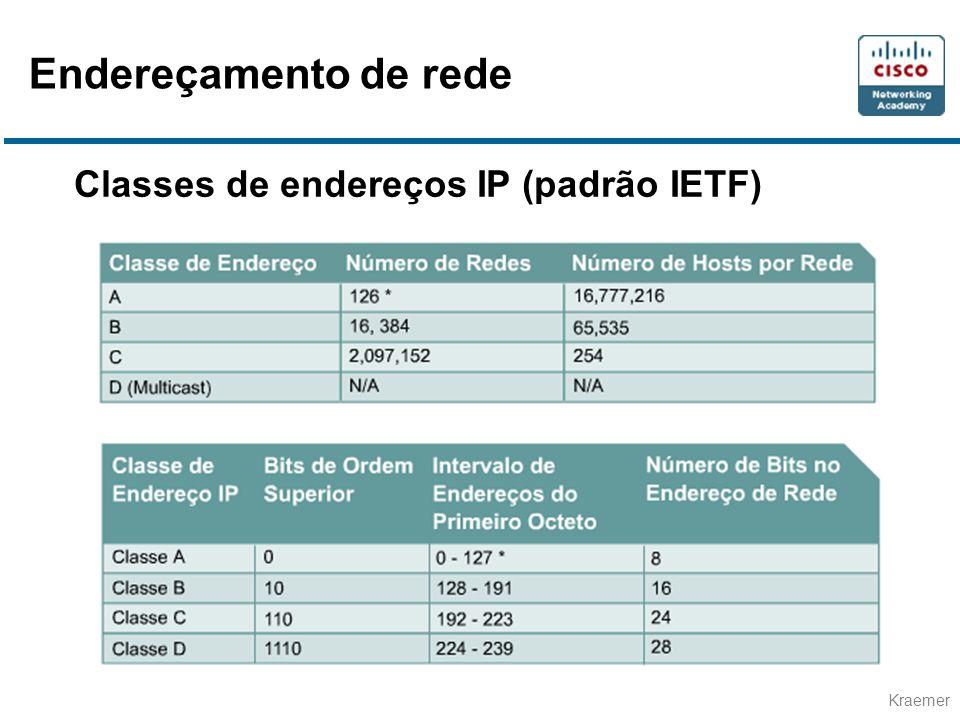 Endereçamento de rede Classes de endereços IP (padrão IETF)