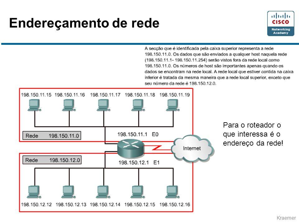 Endereçamento de rede Para o roteador o que interessa é o endereço da rede!