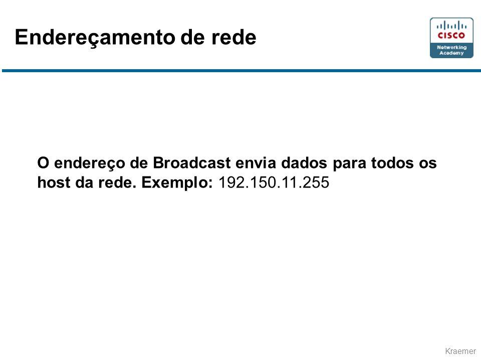 Endereçamento de rede O endereço de Broadcast envia dados para todos os host da rede.