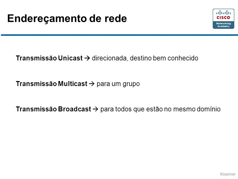 Endereçamento de rede Transmissão Unicast  direcionada, destino bem conhecido. Transmissão Multicast  para um grupo.