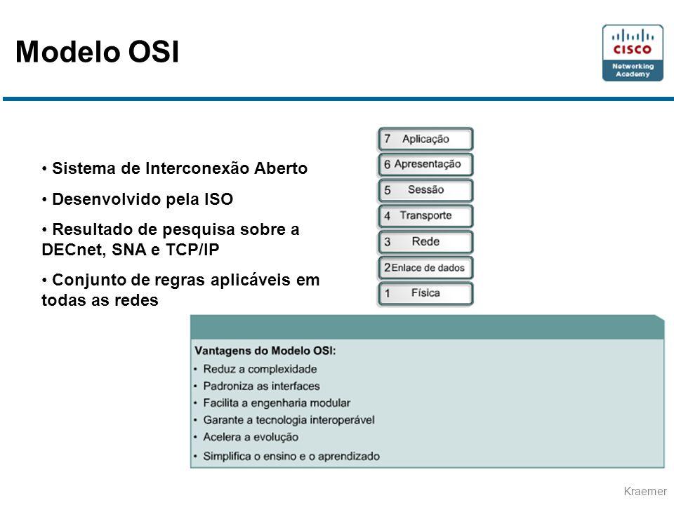 Modelo OSI Sistema de Interconexão Aberto Desenvolvido pela ISO