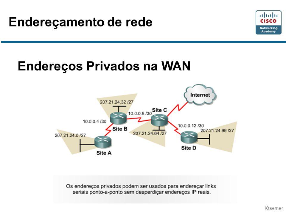 Endereçamento de rede Endereços Privados na WAN