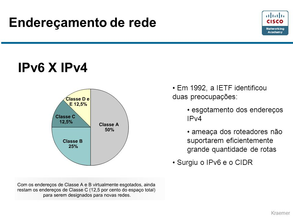 Endereçamento de rede IPv6 X IPv4
