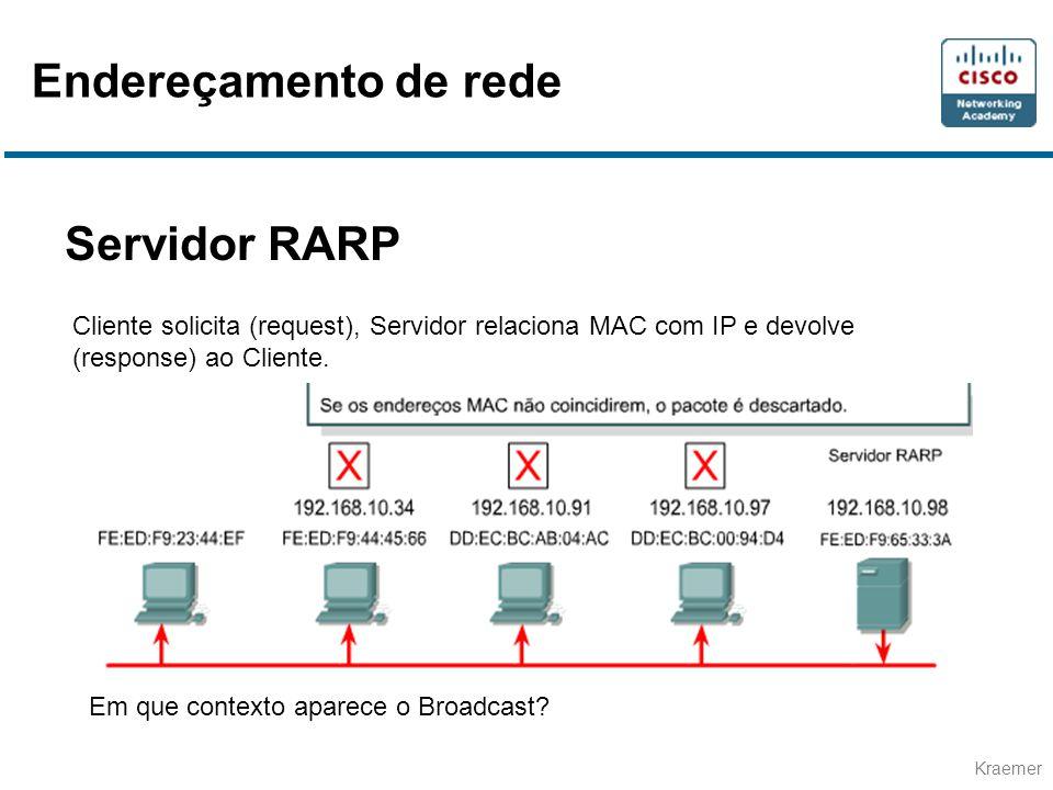 Endereçamento de rede Servidor RARP