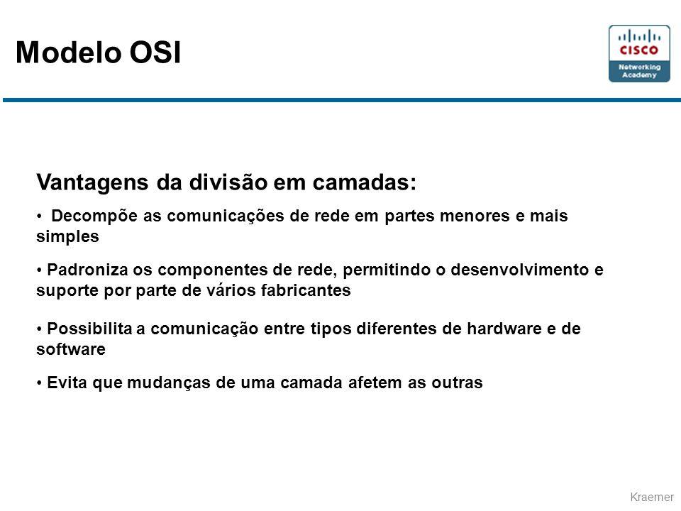 Modelo OSI Vantagens da divisão em camadas: