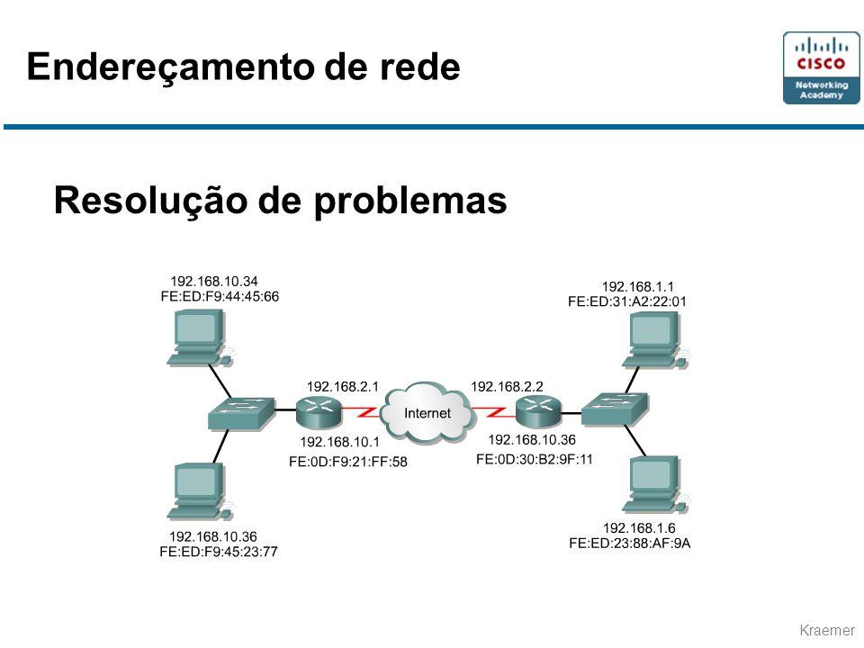 Endereçamento de rede Resolução de problemas
