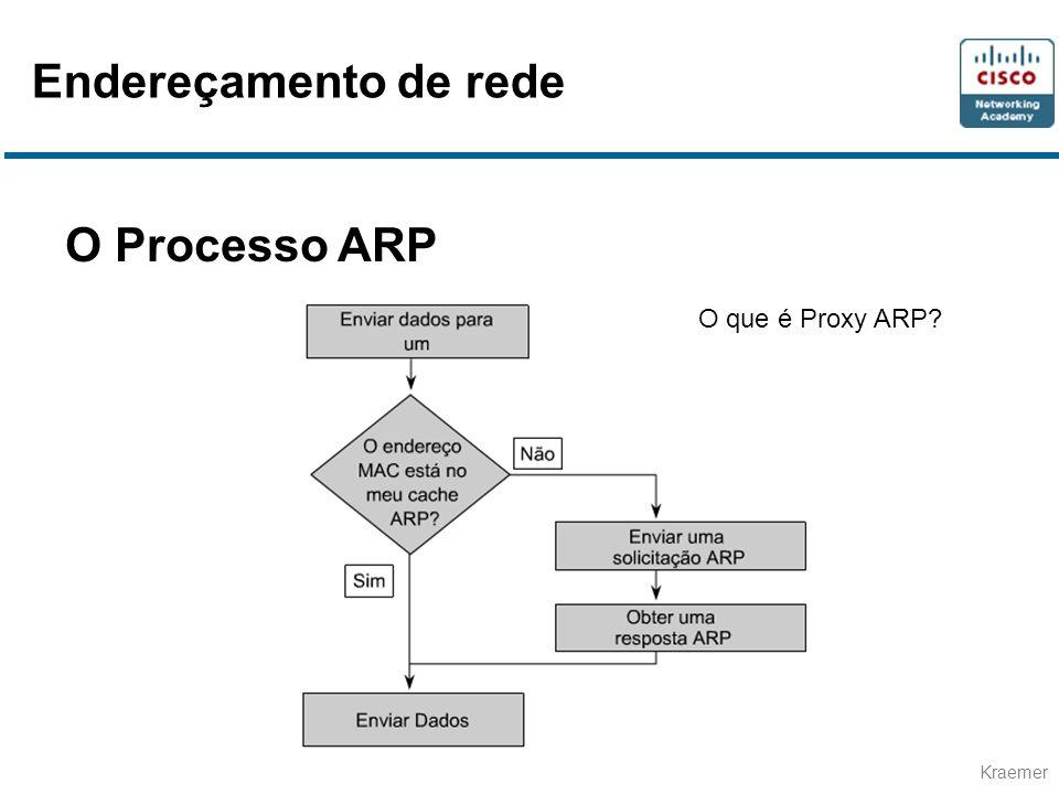 Endereçamento de rede O Processo ARP O que é Proxy ARP