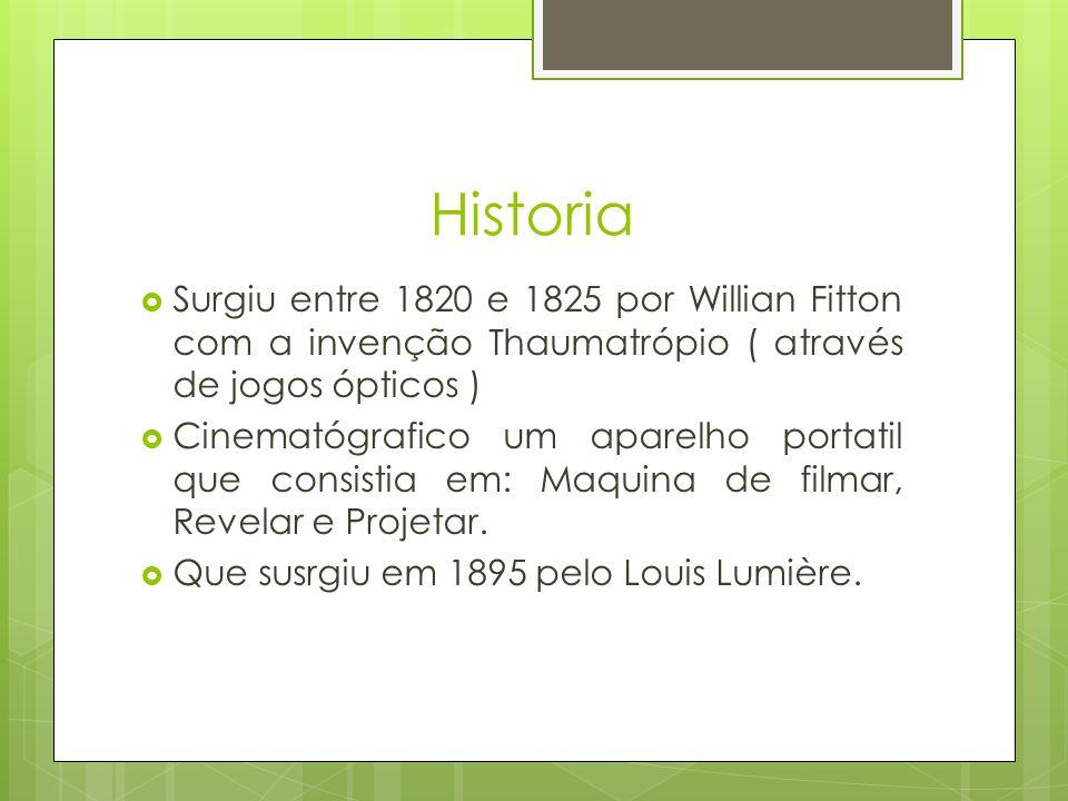 Historia Surgiu entre 1820 e 1825 por Willian Fitton com a invenção Thaumatrópio ( através de jogos ópticos )