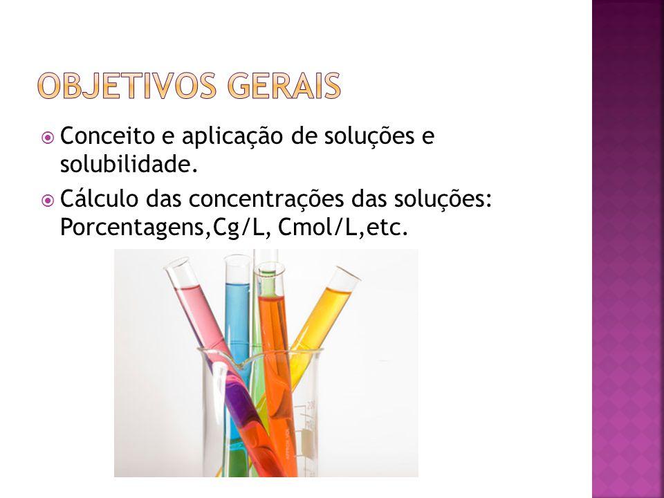 Objetivos Gerais Conceito e aplicação de soluções e solubilidade.