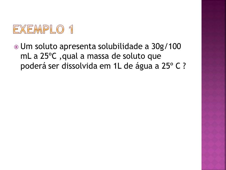 EXEMPLO 1 Um soluto apresenta solubilidade a 30g/100 mL a 25ºC ,qual a massa de soluto que poderá ser dissolvida em 1L de água a 25º C