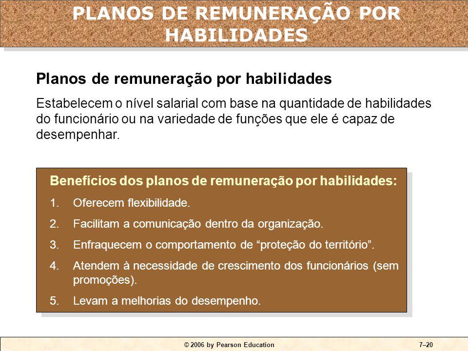 PLANOS DE REMUNERAÇÃO POR HABILIDADES