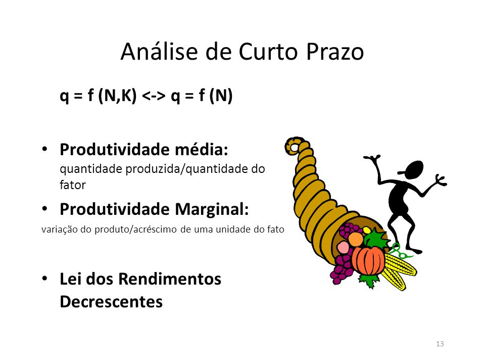 Análise de Curto Prazo q = f (N,K) <-> q = f (N)