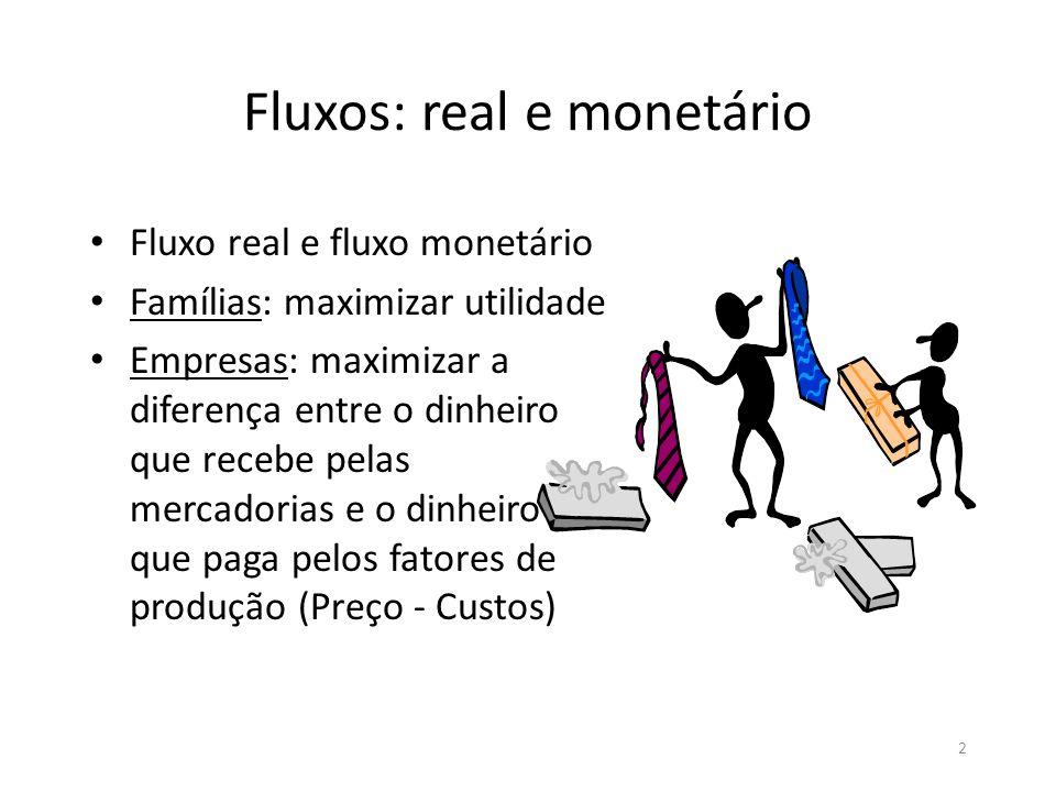 Fluxos: real e monetário