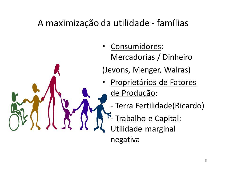 A maximização da utilidade - famílias