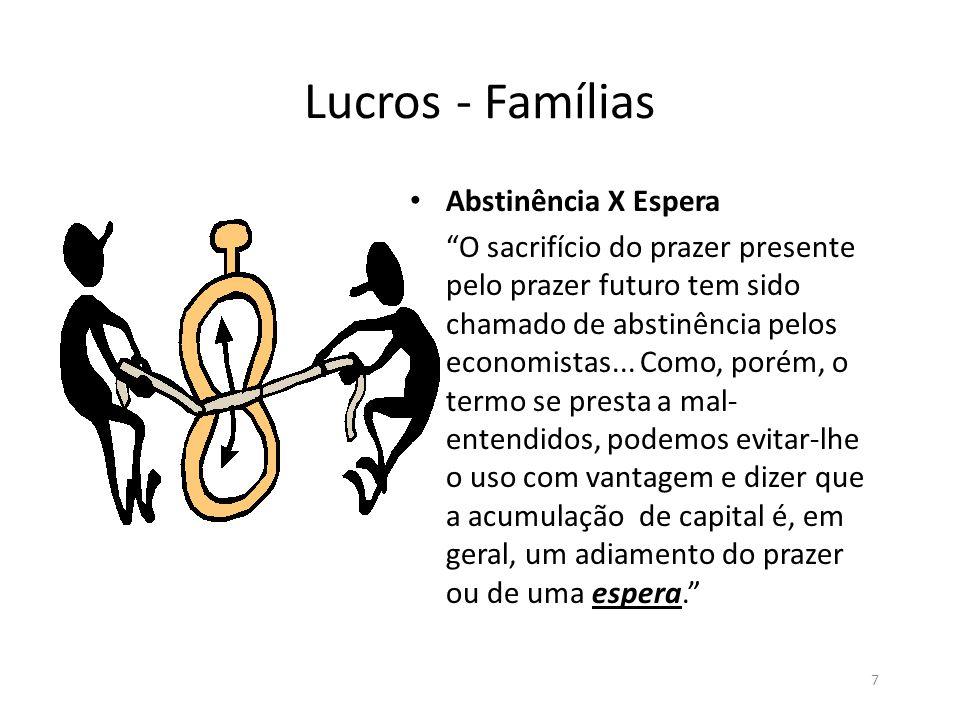 Lucros - Famílias Abstinência X Espera