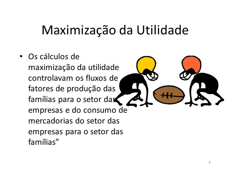 Maximização da Utilidade