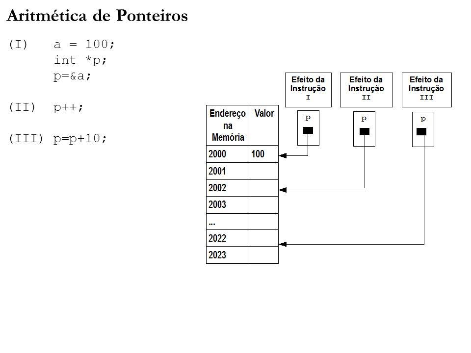 Aritmética de Ponteiros (I) a = 100; int *p; p=&a; (II) p++; (III) p=p+10;