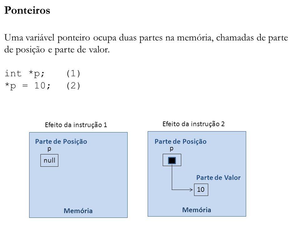 Ponteiros Uma variável ponteiro ocupa duas partes na memória, chamadas de parte de posição e parte de valor. int *p; (1) *p = 10; (2)