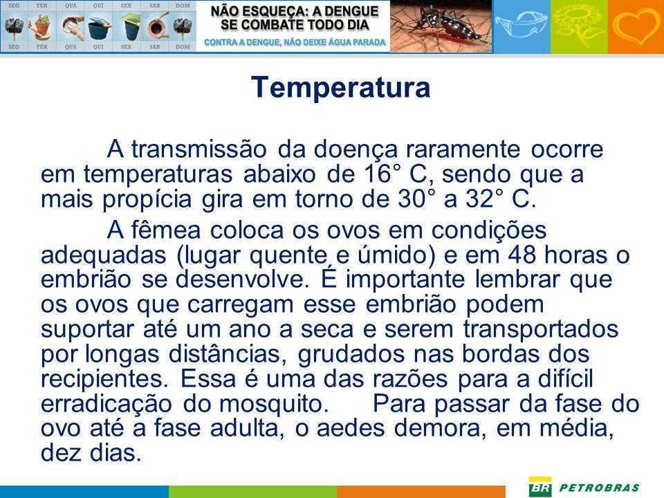 Temperatura A transmissão da doença raramente ocorre em temperaturas abaixo de 16° C, sendo que a mais propícia gira em torno de 30° a 32° C.
